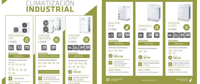 aire-acondicionado-kaysun-benejam-refrigeracion-menorca-3
